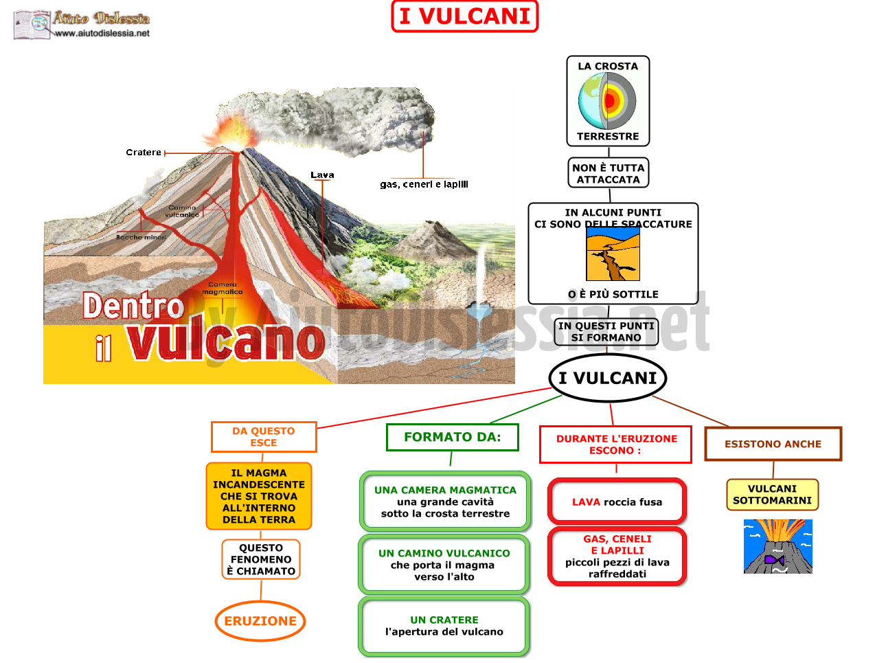 Volcanoes worksheet