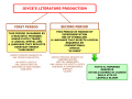 24.-JOYCE-LITERATURE-PRODUCTION