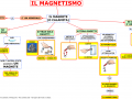 04-il-magnetismo