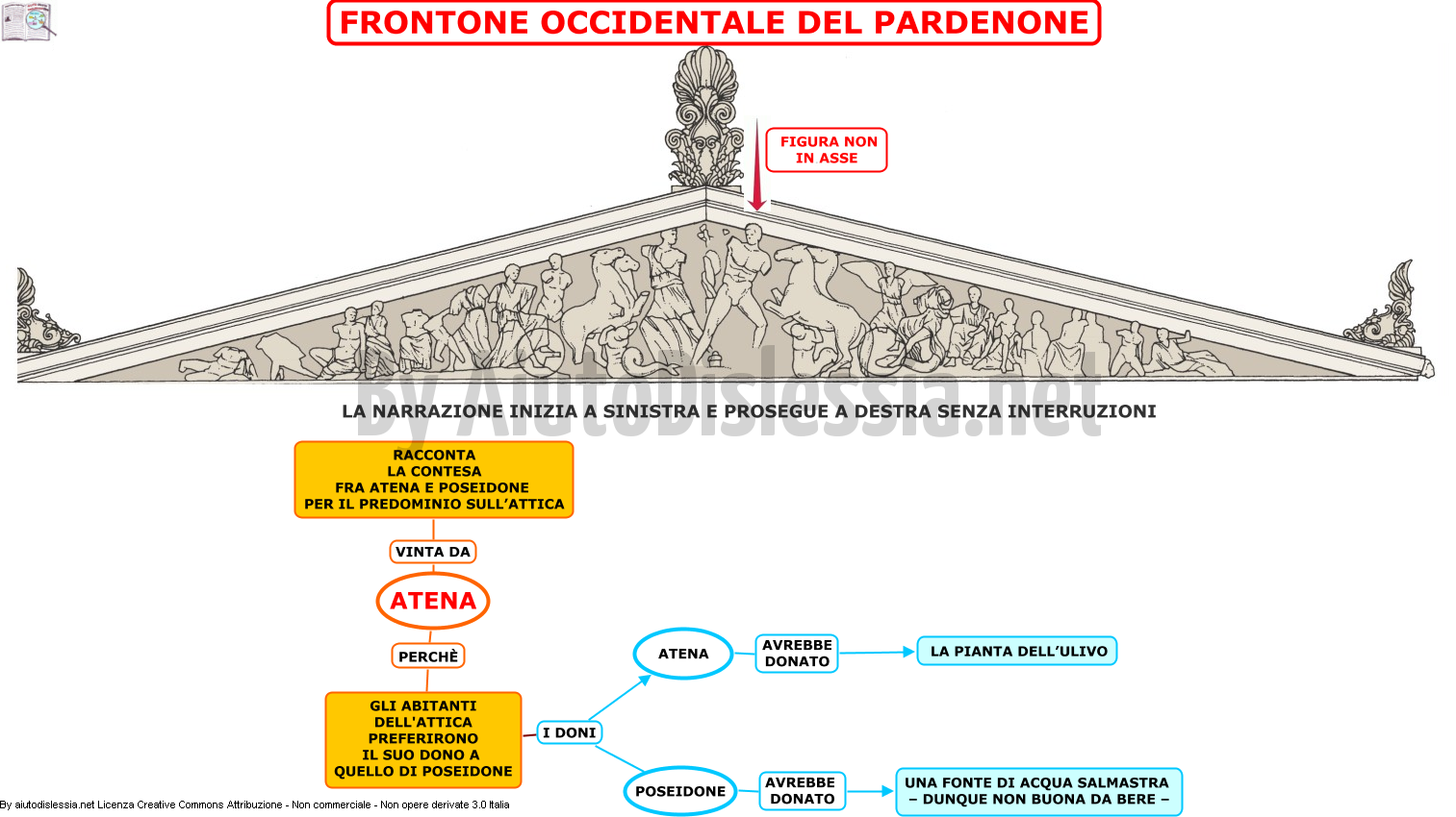 25-il-pardenone-frontone-occidentale