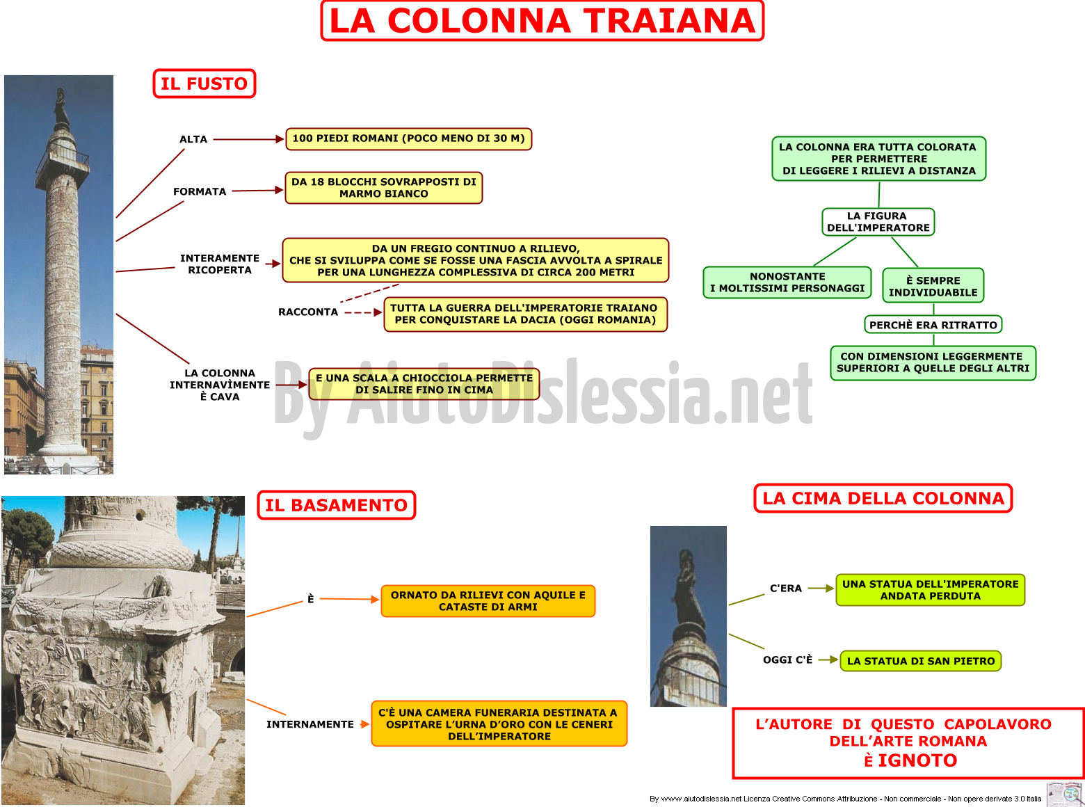 17. LA COLONNA TRAIANA